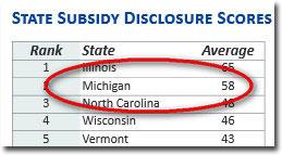 michigan-job-subsidies